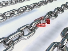 supply chain risk4