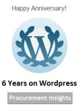 Wordpress Banner2 PI Blog Anniversay