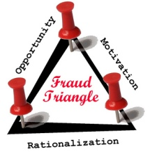 PI EU Fraud Triangle