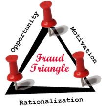 PI EU Fraud Triangle