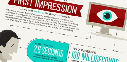 Webs-First-Impressions-where-people-look-business2comm