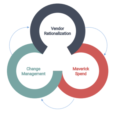 Change Management Paper 1